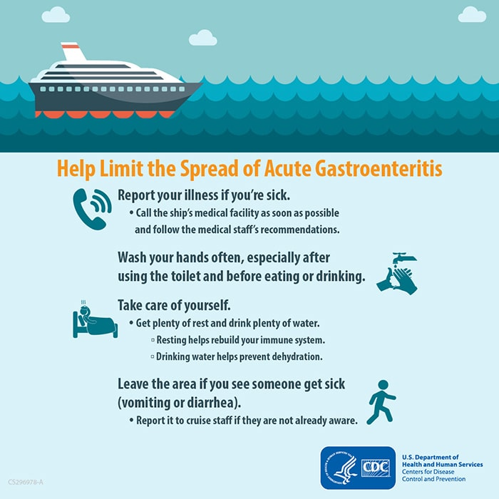 How to prevent norovirus on a cruise infographic